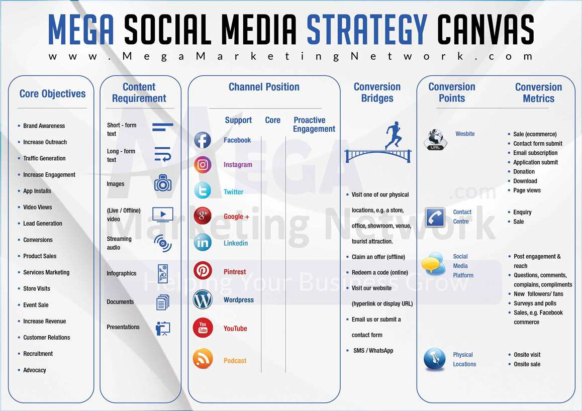 market strategy plan for unilever pakistan Our strategy our strategy share we've built a strategy to help us achieve our purpose of making sustainable living commonplace  marketing we use multiple platforms to achieve.