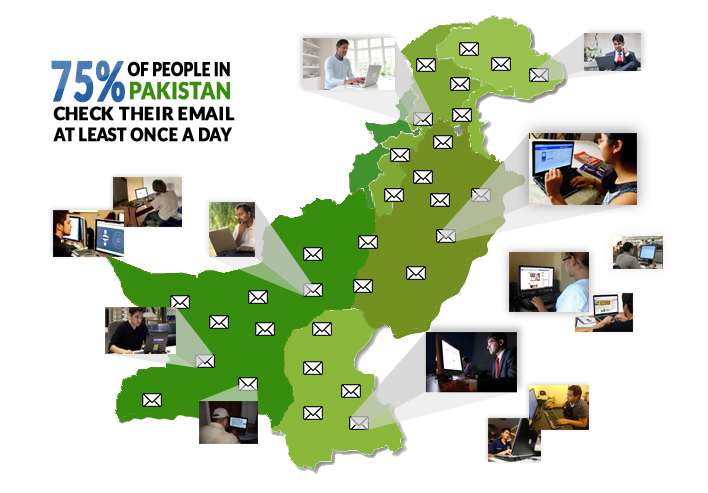 Email Marketing in Pakistan using Verified Email Database & Genuine Leads  for Business