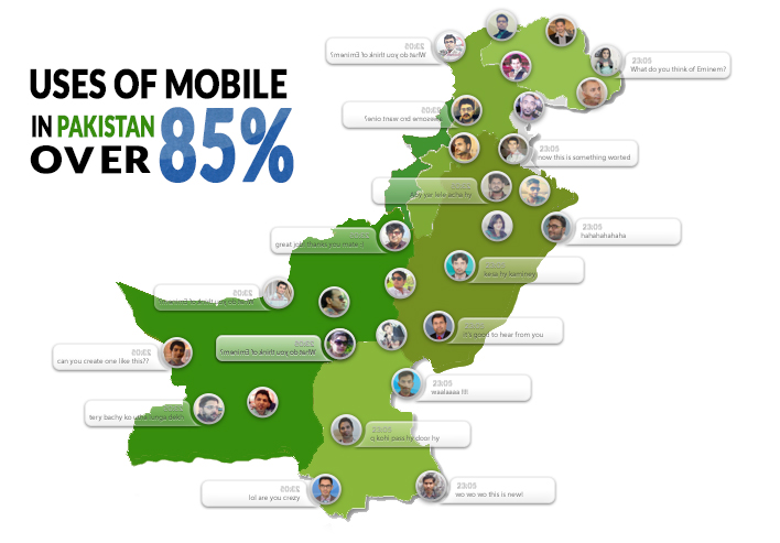 Best Mobile SMS Marketing in Pakistan | Branded SMS | Semi Branded SMS