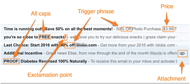 Improving Your Email Open Rates